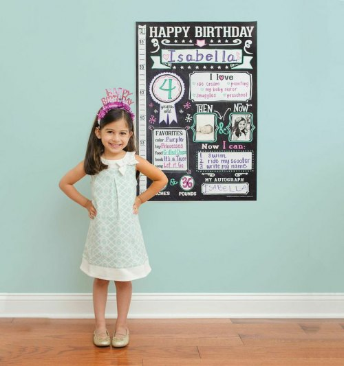 The Birthday Poster